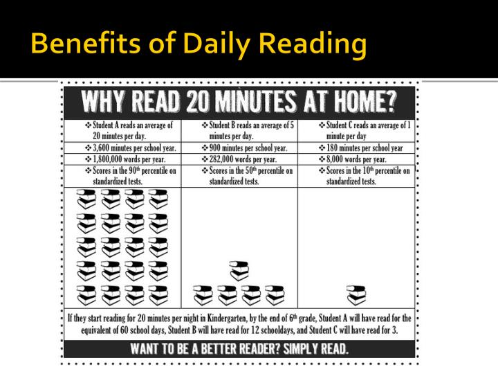 Benefits of Daily Reading