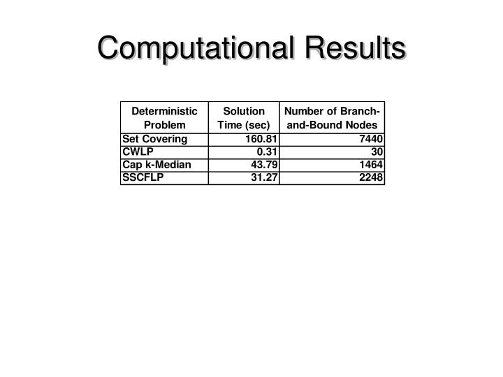 Computational Results