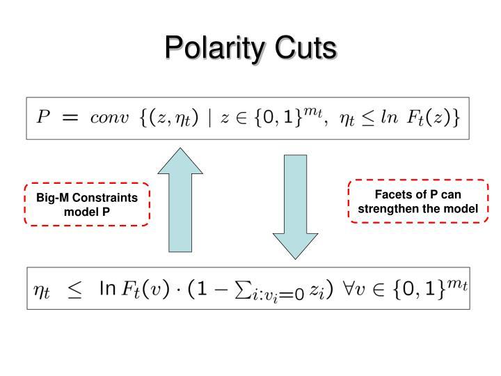 Polarity Cuts