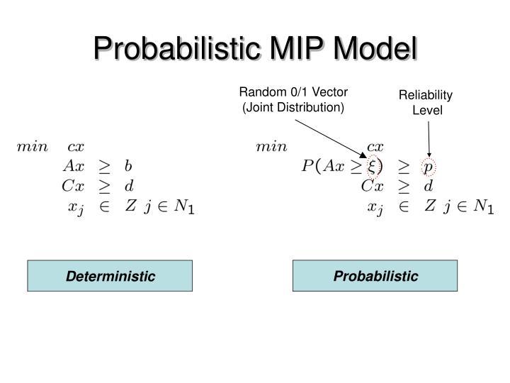 Probabilistic MIP Model