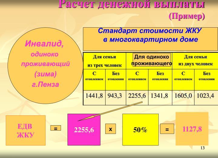 Расчет денежной выплаты