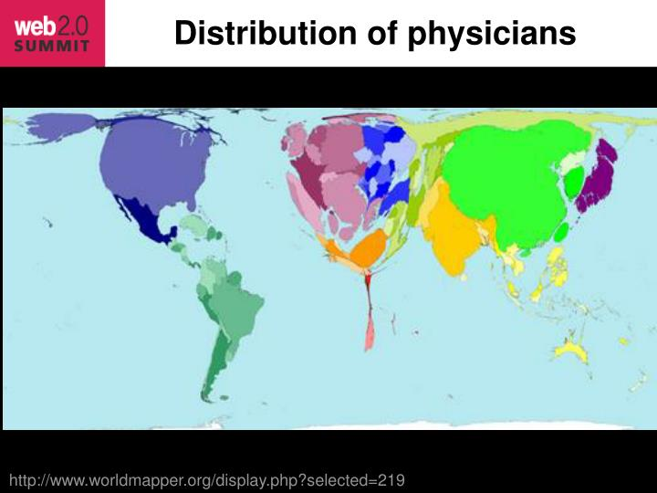 Distribution of physicians