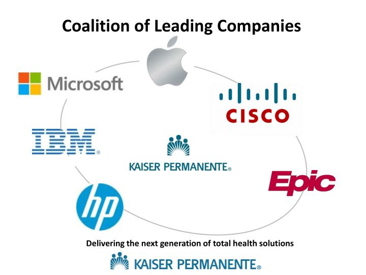 Coalition of Leading Companies