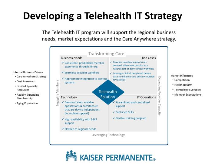 Developing a Telehealth IT Strategy