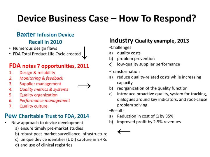 Device Business Case – How To Respond?