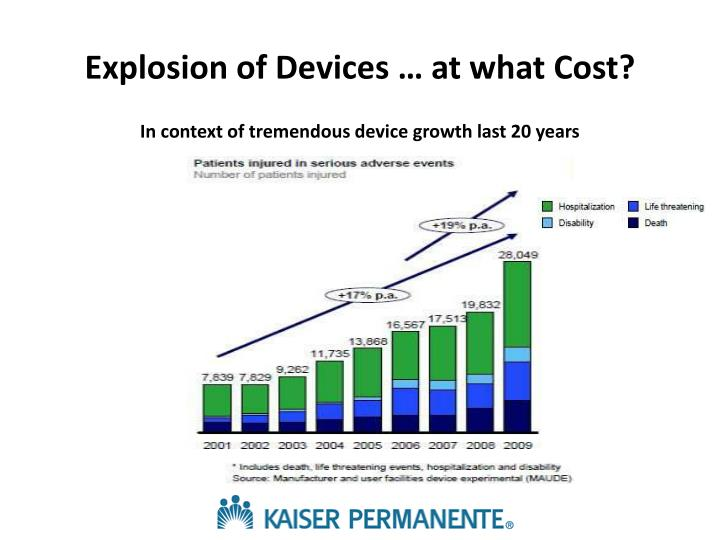 Explosion of Devices … at what Cost?