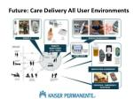 future care delivery all user environments