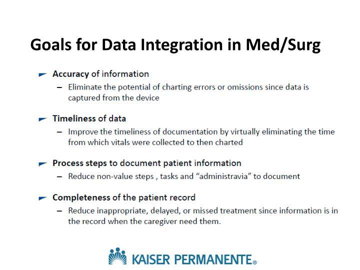 Goals for Data Integration in Med/