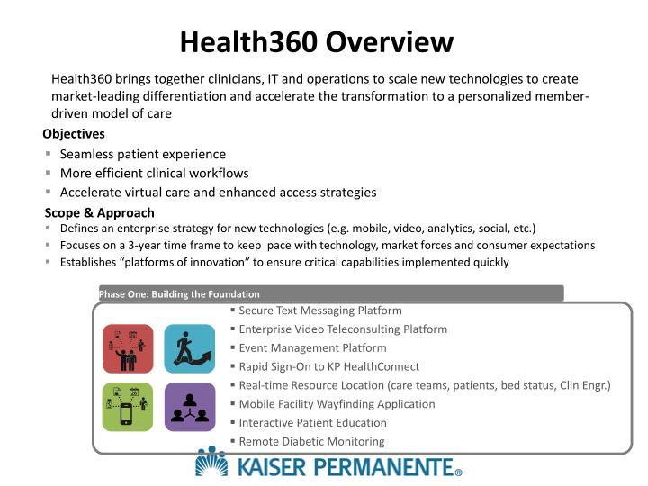 Health360 Overview