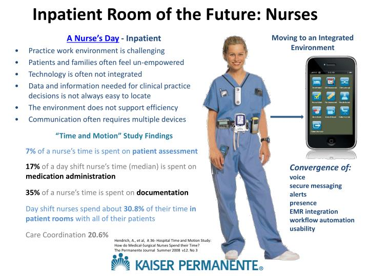 Inpatient Room of the Future: Nurses