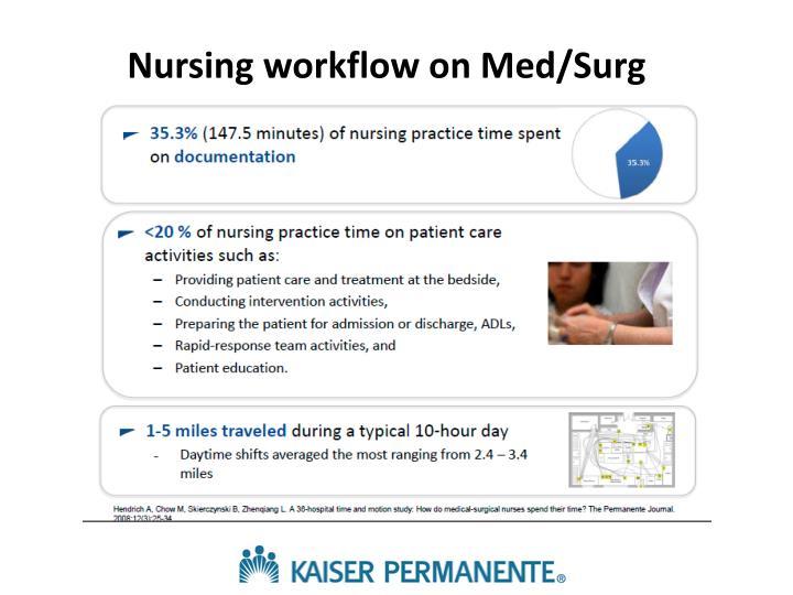 Nursing workflow on Med/