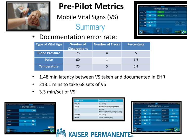 Pre-Pilot Metrics