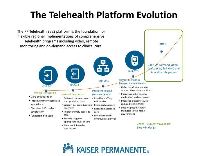 The Telehealth Platform Evolution