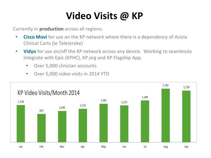 Video Visits @ KP