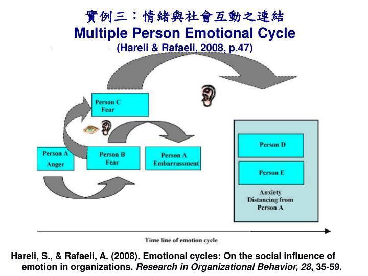 實例三:情緒與社會互動之連結