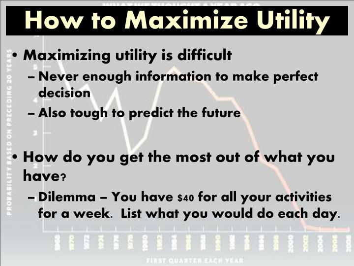 How to Maximize