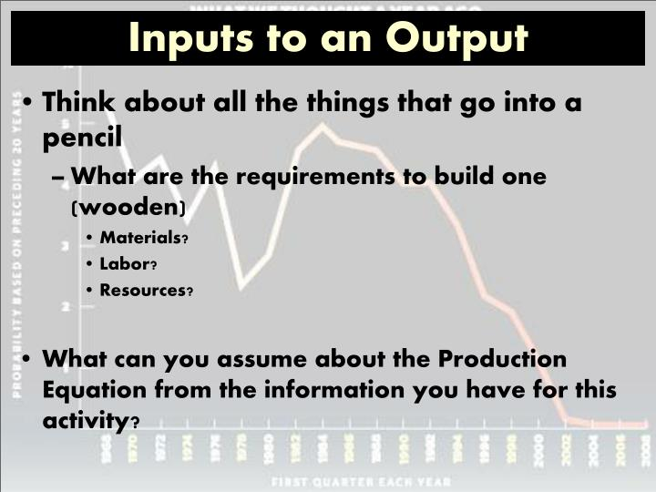 Inputs to an Output