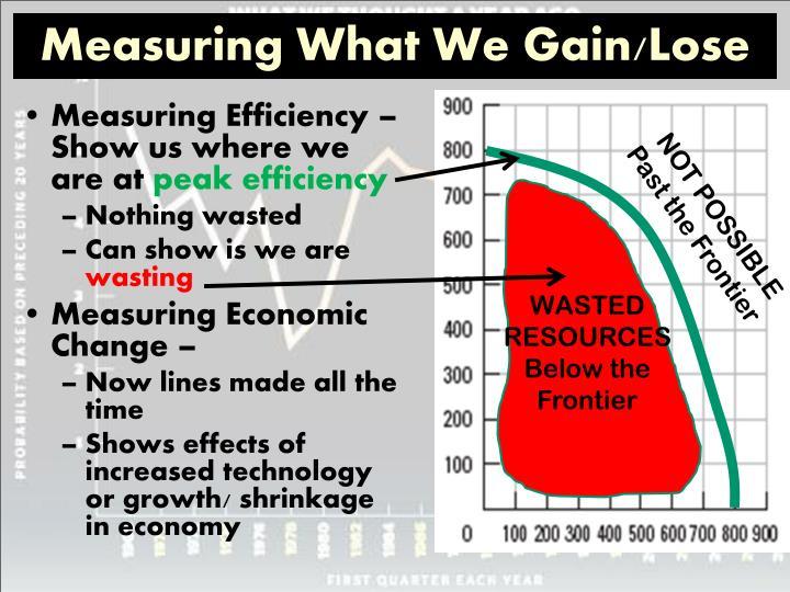 Measuring What We Gain/Lose