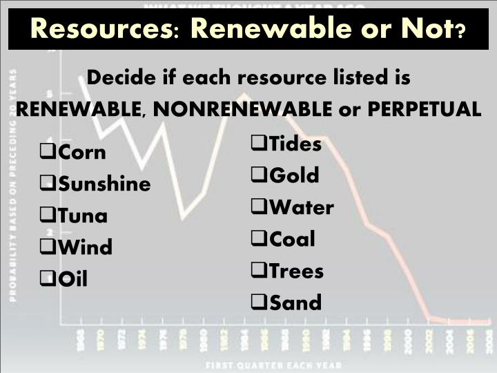 Resources: Renewable or Not?