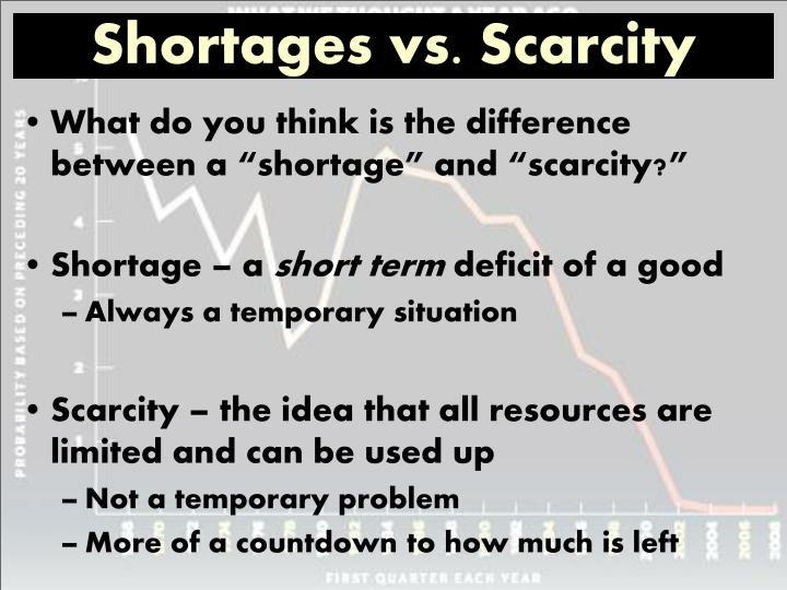 Shortages vs. Scarcity