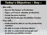 today s objectives day 3