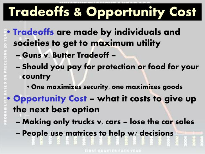 Tradeoffs & Opportunity Cost