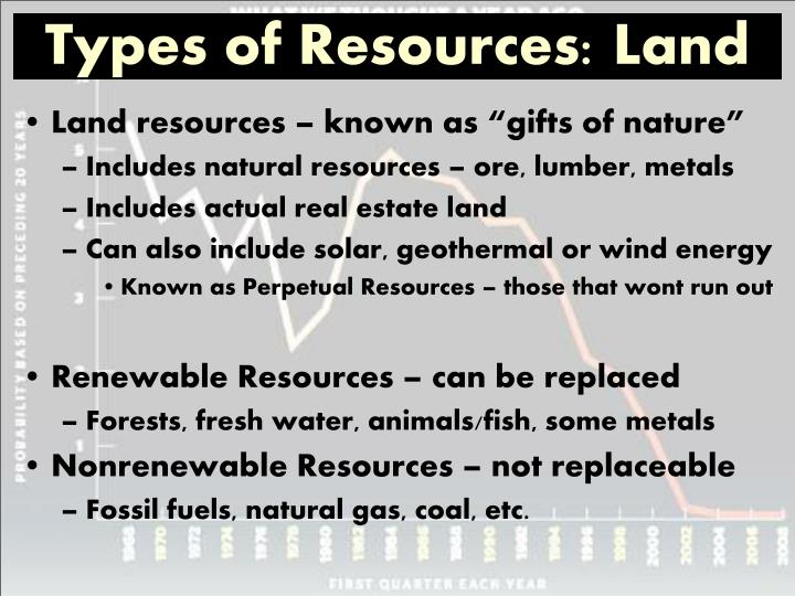 Types of Resources: Land