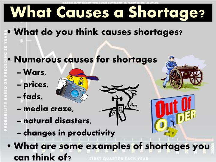 What Causes a Shortage?