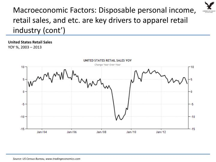 Macroeconomic Factors: Disposable personal income, retail sales, and etc. are key drivers to apparel retail industry
