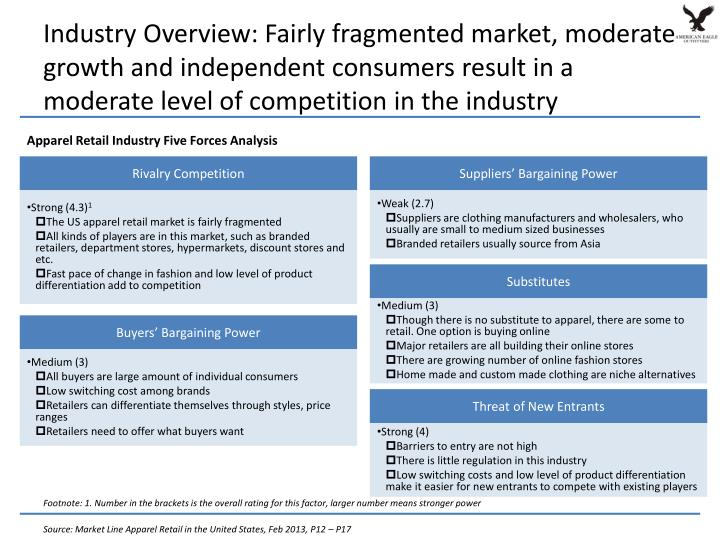 Industry Overview: Fairly