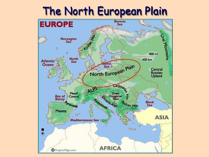 The North European Plain