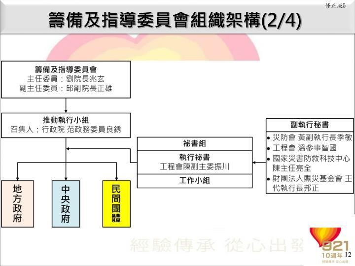 籌備及指導委員會組織架構