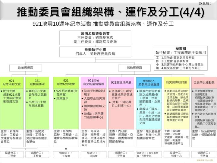 推動委員會組織架構、運作及分工