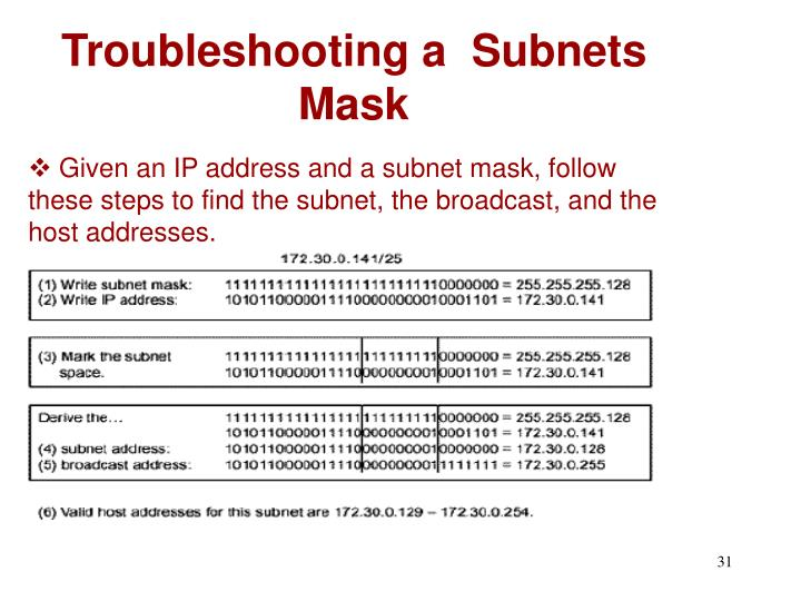 Troubleshooting a  Subnets Mask