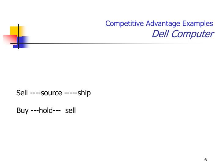 Competitive Advantage Examples
