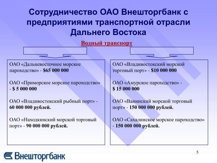 Сотрудничество ОАО Внешторгбанк с предприятиями транспортной отрасли Дальнего Востока