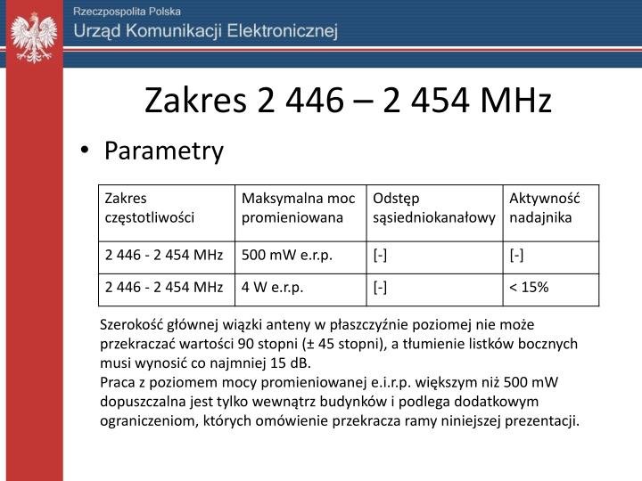 Zakres 2446 – 2454