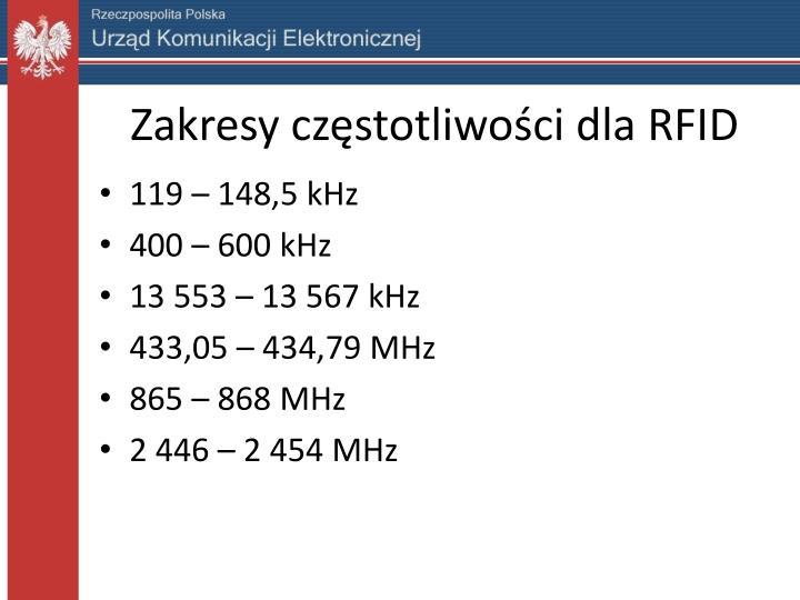 Zakresy częstotliwości dla RFID
