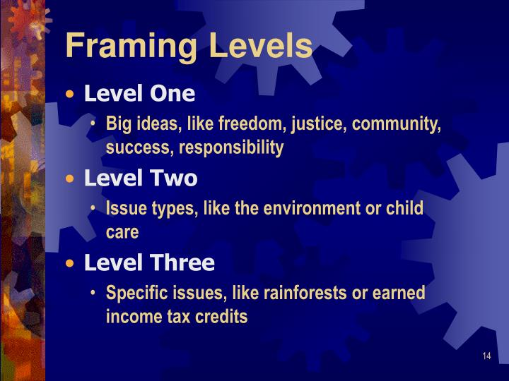 Framing Levels