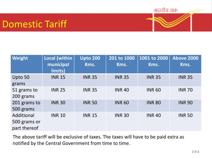 Domestic Tariff