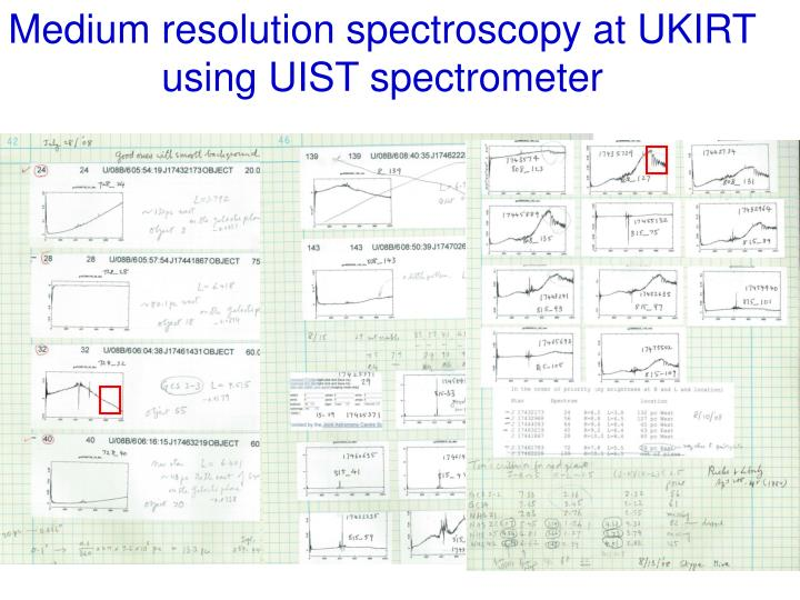 Medium resolution spectroscopy at UKIRT