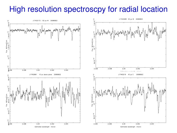 High resolution spectroscpy for radial location