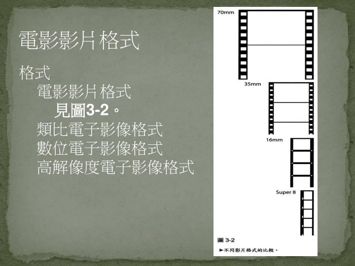 電影影片格式
