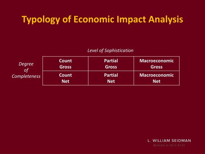 Typology of Economic Impact Analysis