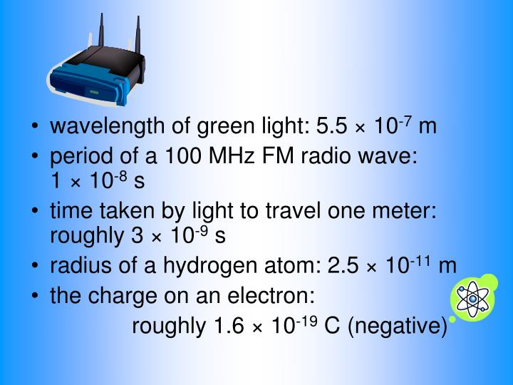 wavelength of green light: 5.5 × 10