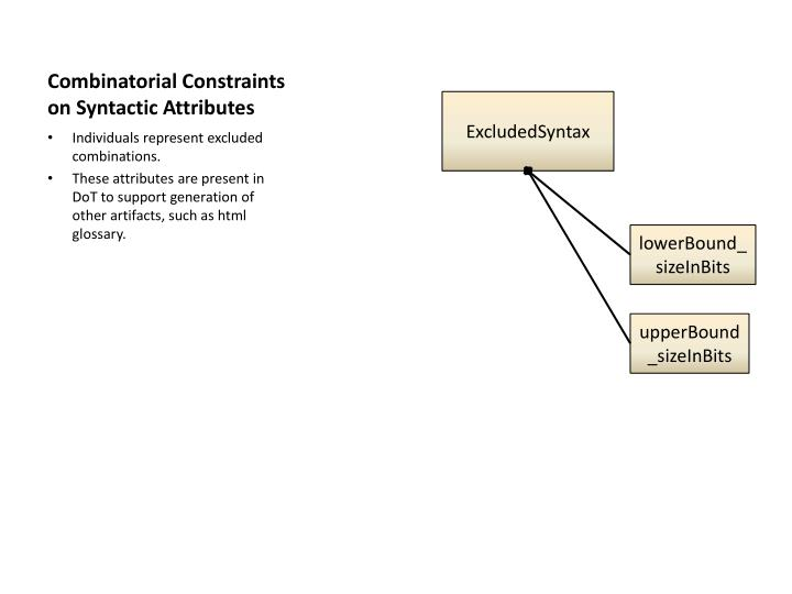 Combinatorial Constraints on Syntactic Attributes