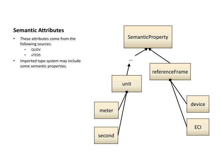 Semantic Attributes