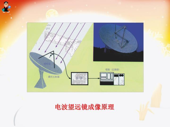 电波望远镜成像原理