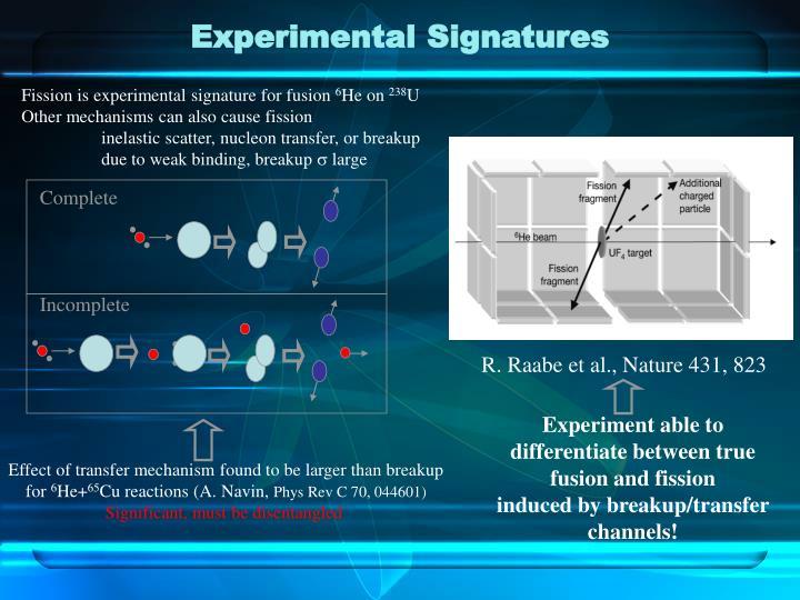 Experimental Signatures