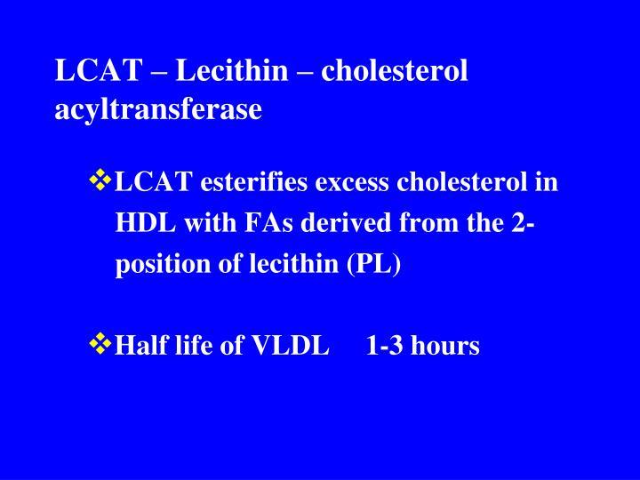 LCAT – Lecithin – cholesterol acyltransferase
